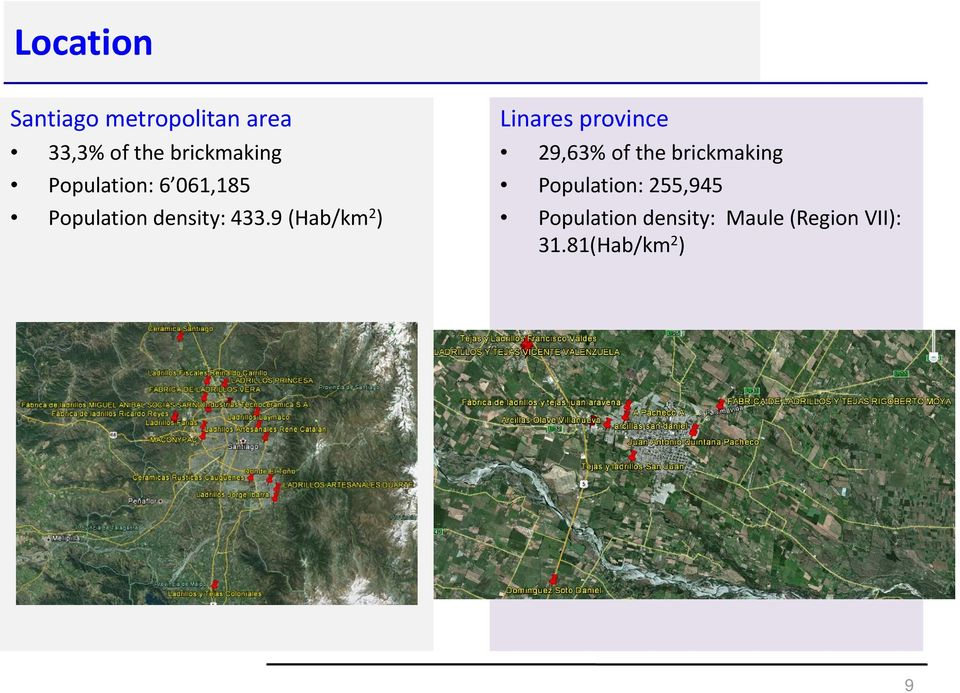 9 (Hab/km 2 ) Linares province 29,63% of the brickmaking