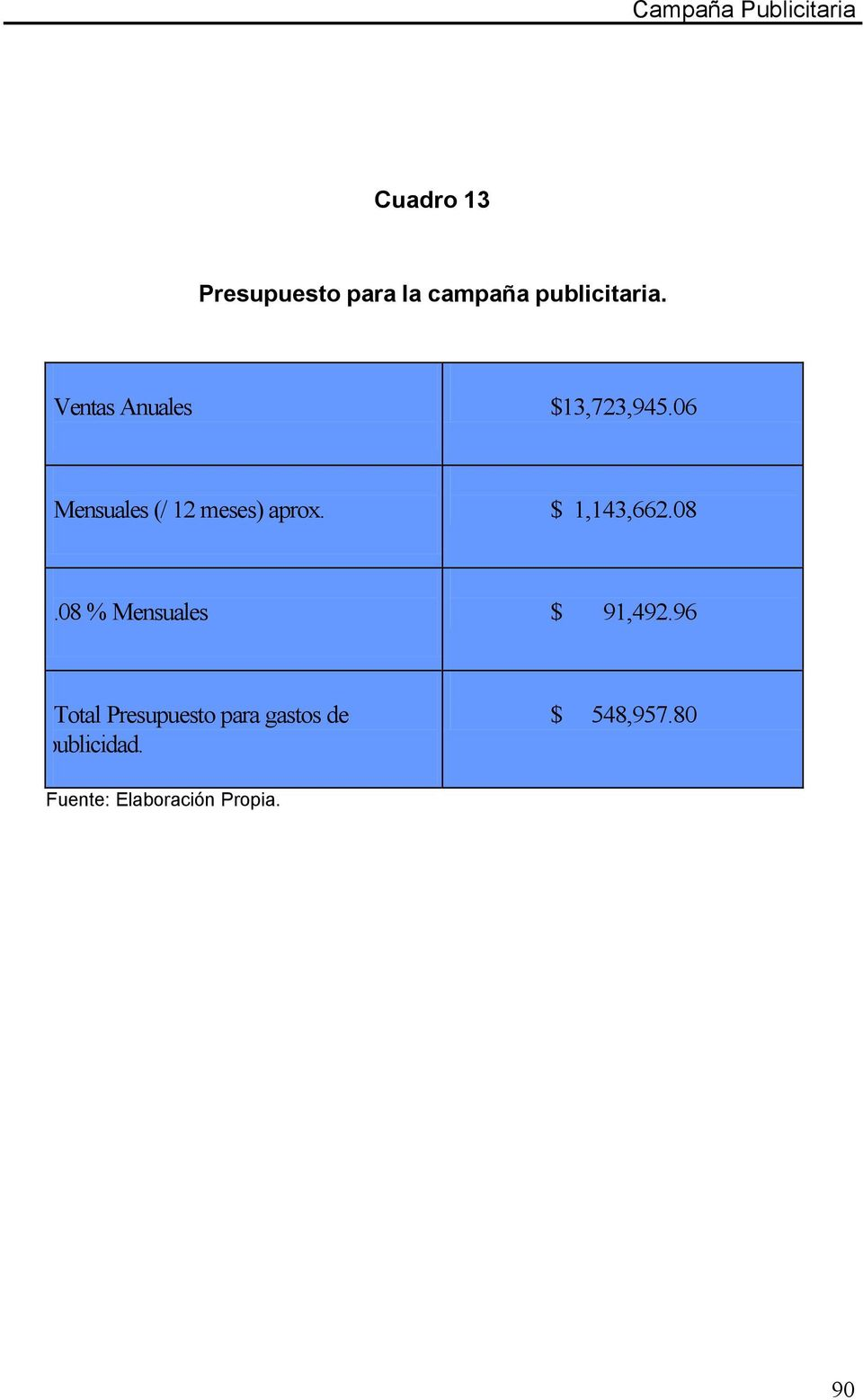 $ 1,143,662.08.08 % Mensuales $ 91,492.