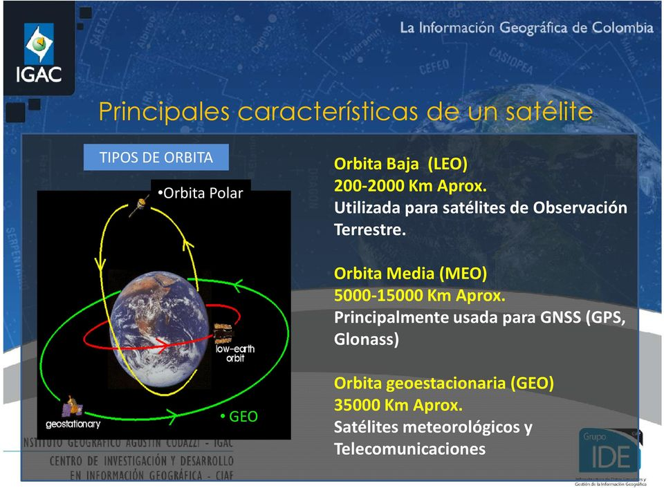 Orbita Media (MEO) 5000-15000 Km Aprox.