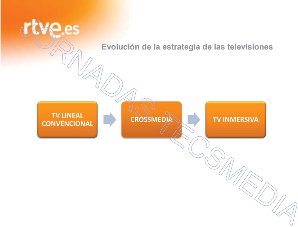 televisiones TV LINEAL