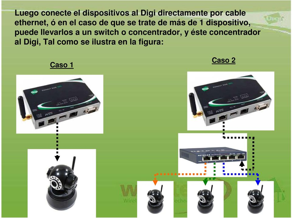 dispositivo, puede llevarlos a un switch o concentrador, y