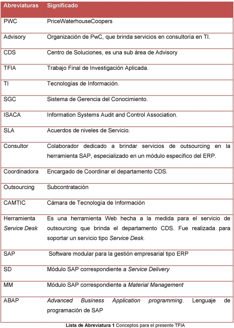 Information Systems Audit and Control Association. Acuerdos de niveles de Servicio.