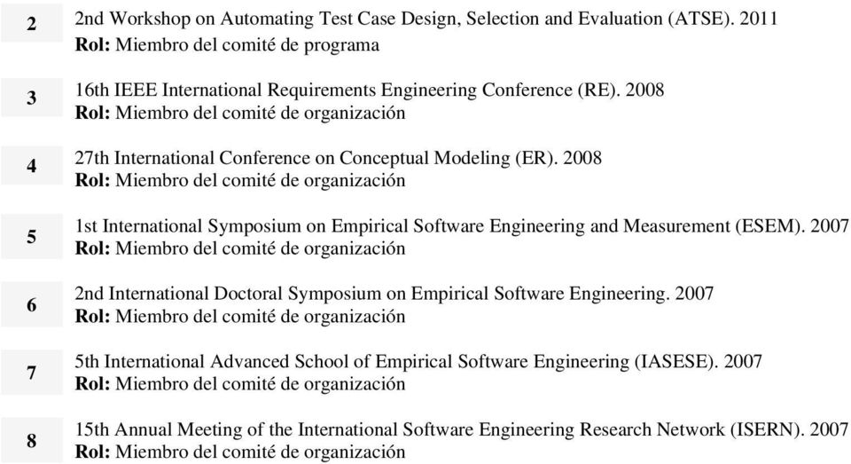 2008 27th International Conference on Conceptual Modeling (ER).