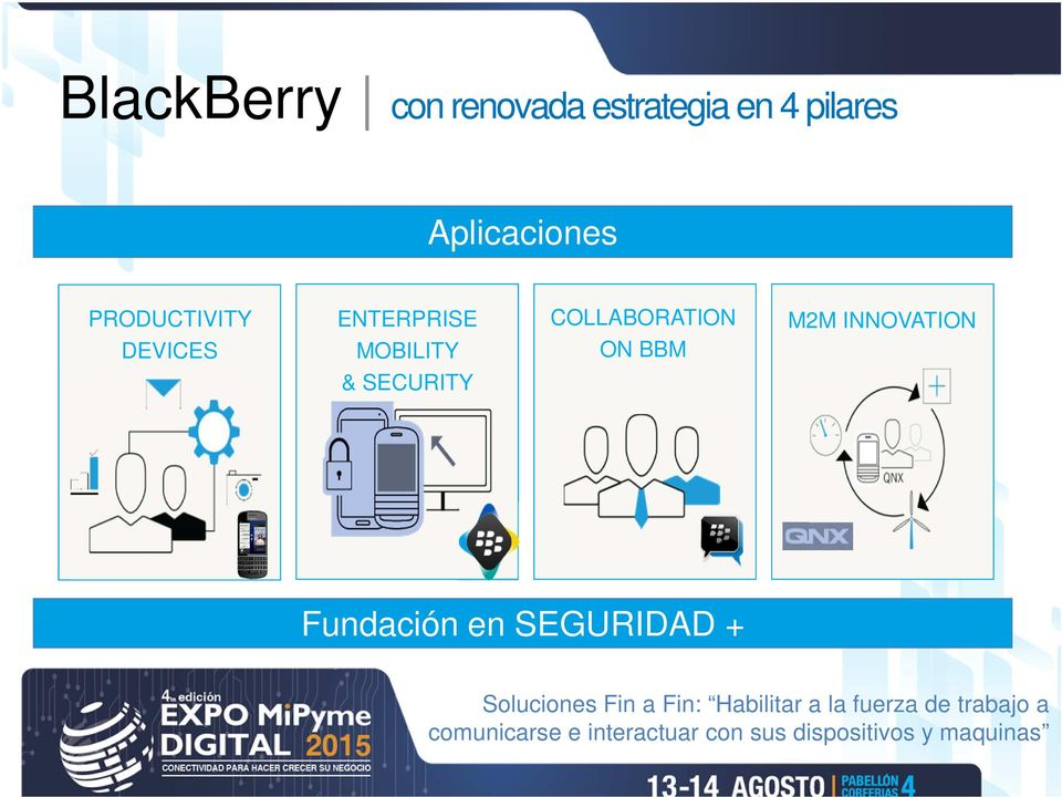 ON BBM & SECURITY Fundación en SEGURIDAD + Soluciones Fin a Fin: