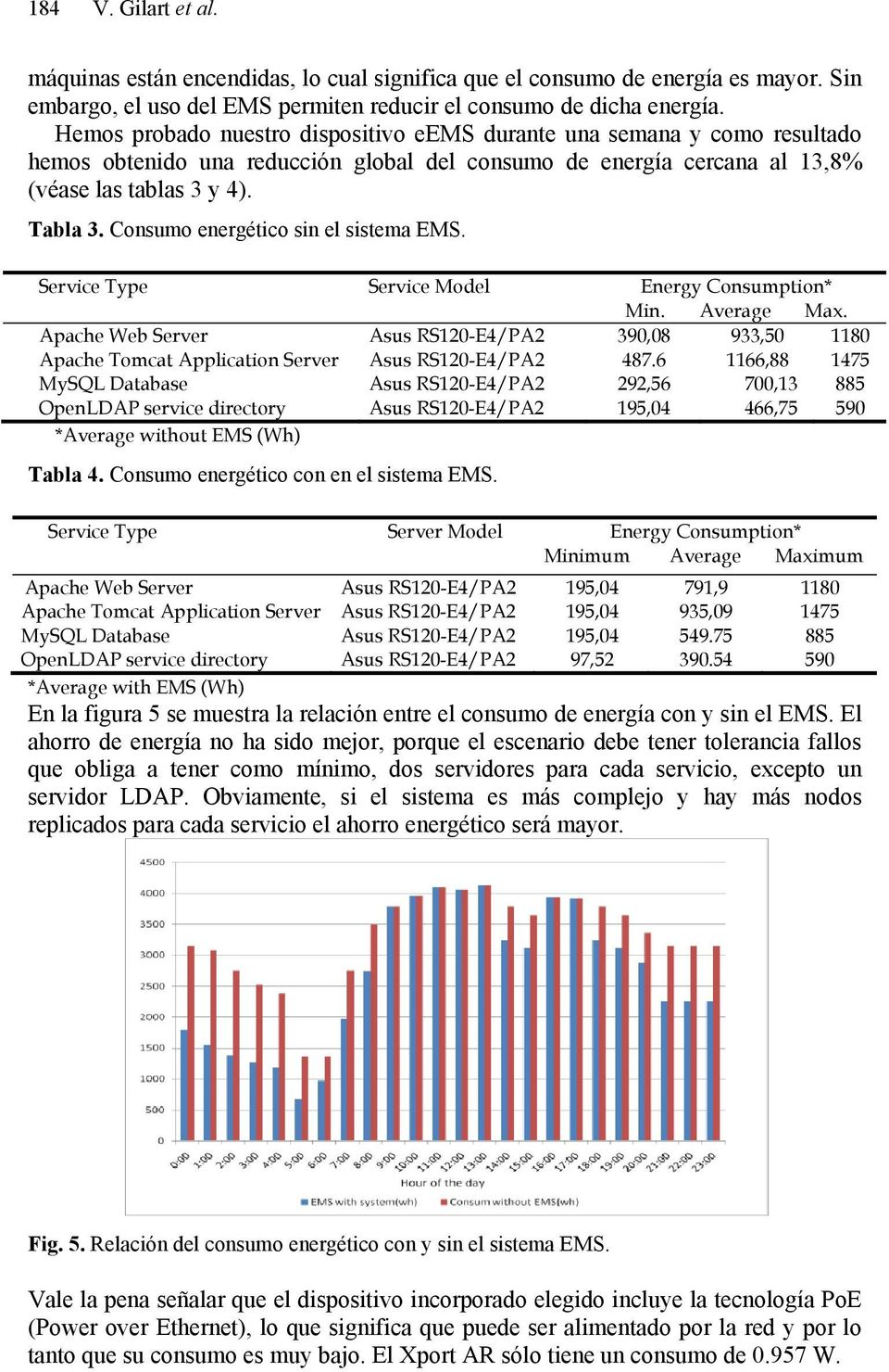 Consumo energético sin el sistema EMS. Service Type Service Model Energy Consumption* Min. Average Max.