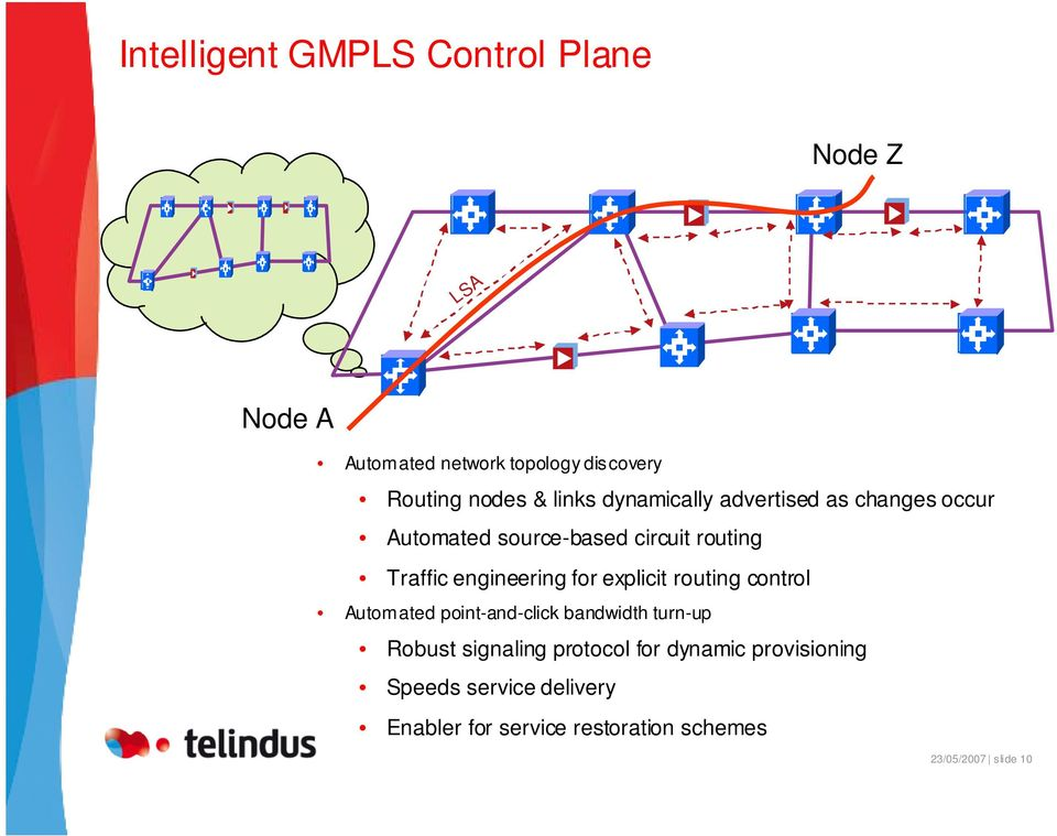 engineering for explicit routing control Automated point-and-click bandwidth turn-up Robust signaling