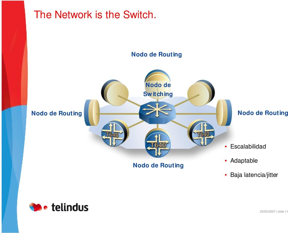 Routing Nodo de Routing Escalabilidad Nodo