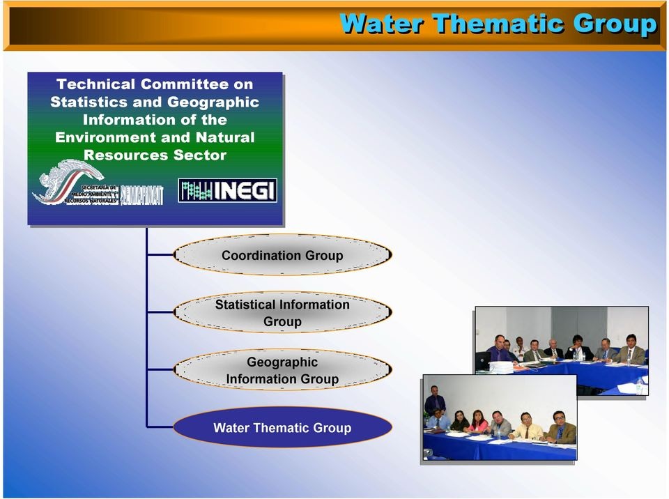 Natural Resources Sector Coordination Group Statistical