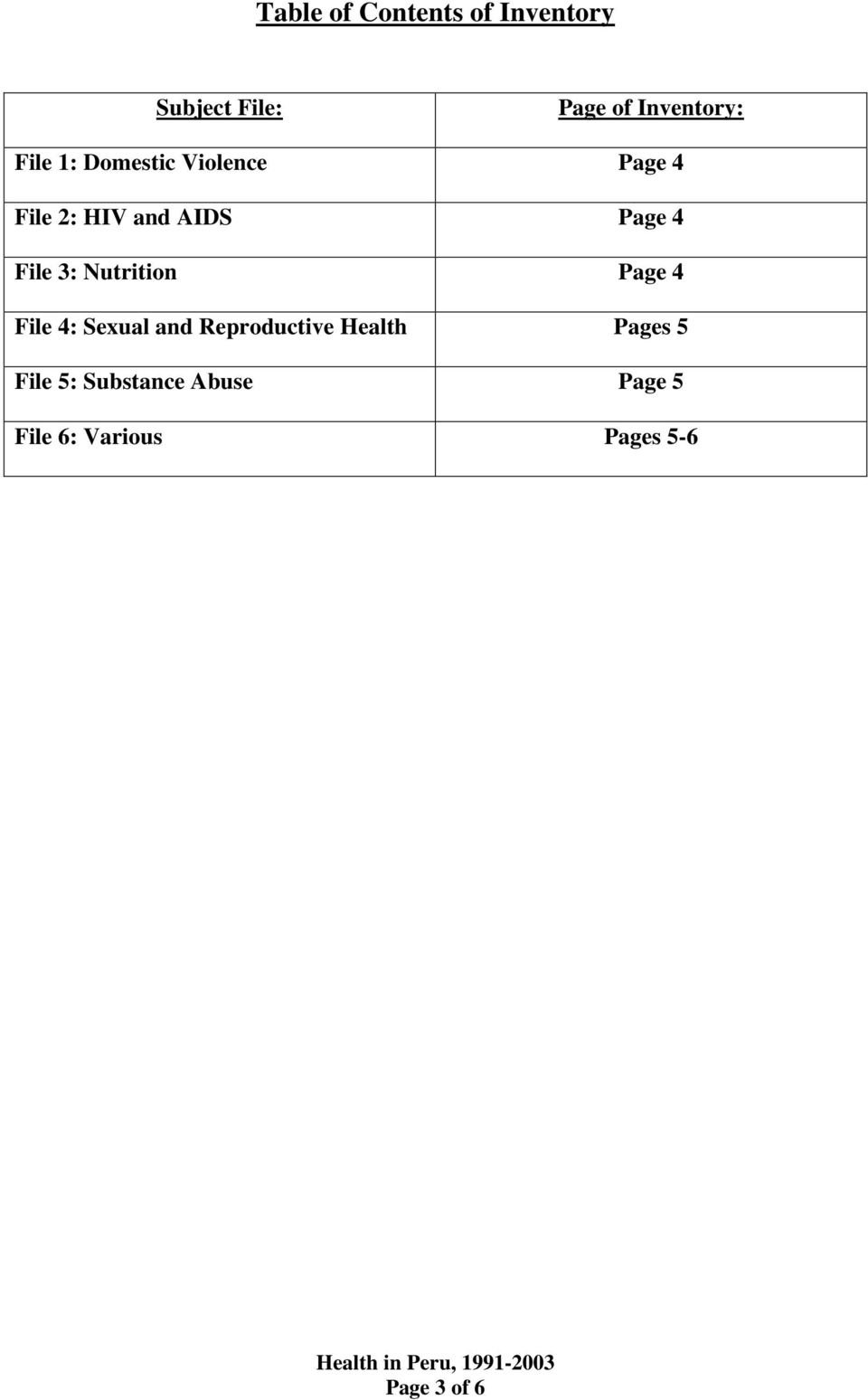 3: Nutrition Page 4 File 4: Sexual and Reproductive Health Pages 5