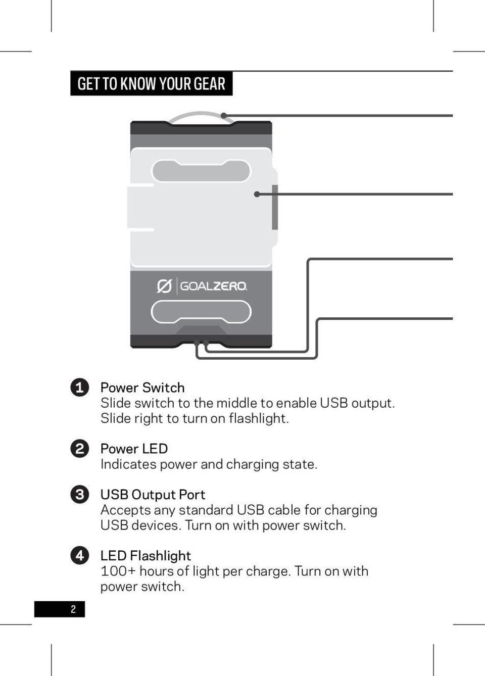 USB Output Port Accepts any standard USB cable for charging USB devices.