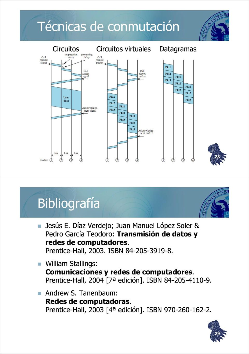 Prentice-Hall, 2003. ISBN 84-205-3919-8. William Stallings: Comunicaciones y redes de computadores.