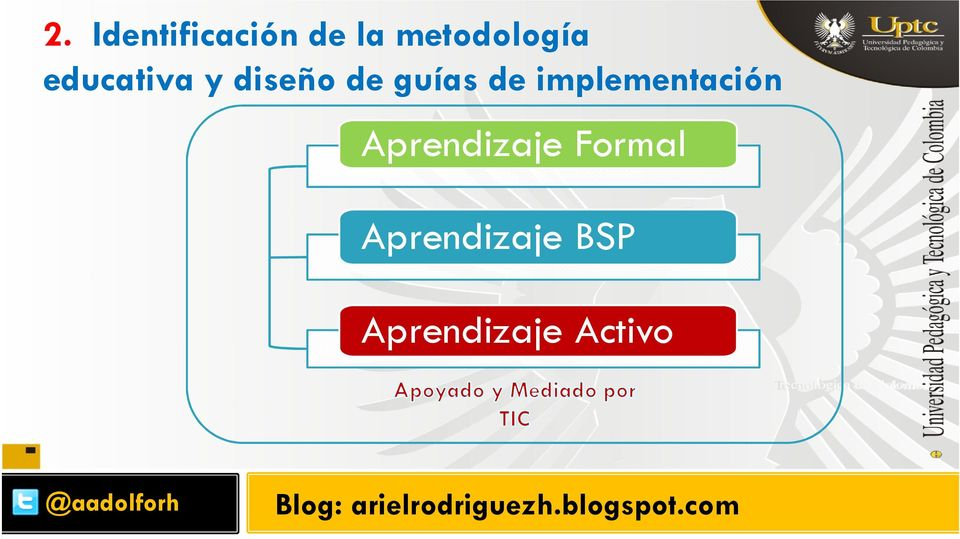 implementación Aprendizaje Formal