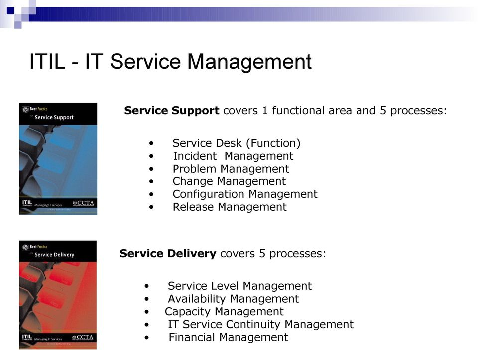 Configuration Management Release Management Service Delivery covers 5 processes: Service