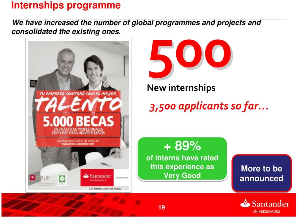 ones. New internships 3,500 applicants so far + 89% of