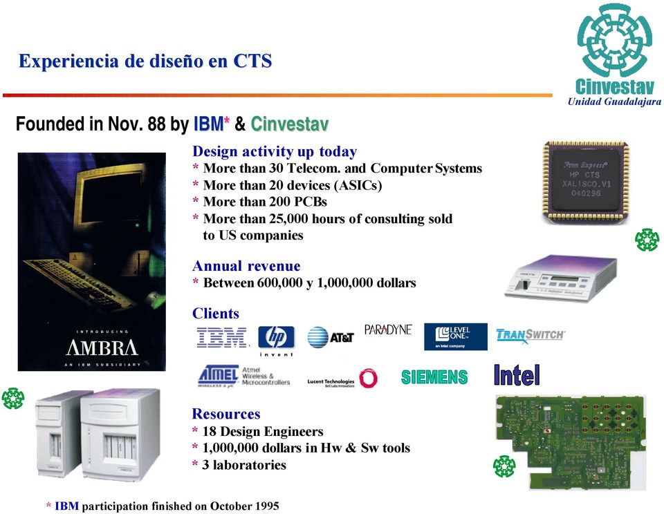 and Computer Systems * More than 20 devices (ASICs) * More than 200 PCBs * More than 25,000 hours of