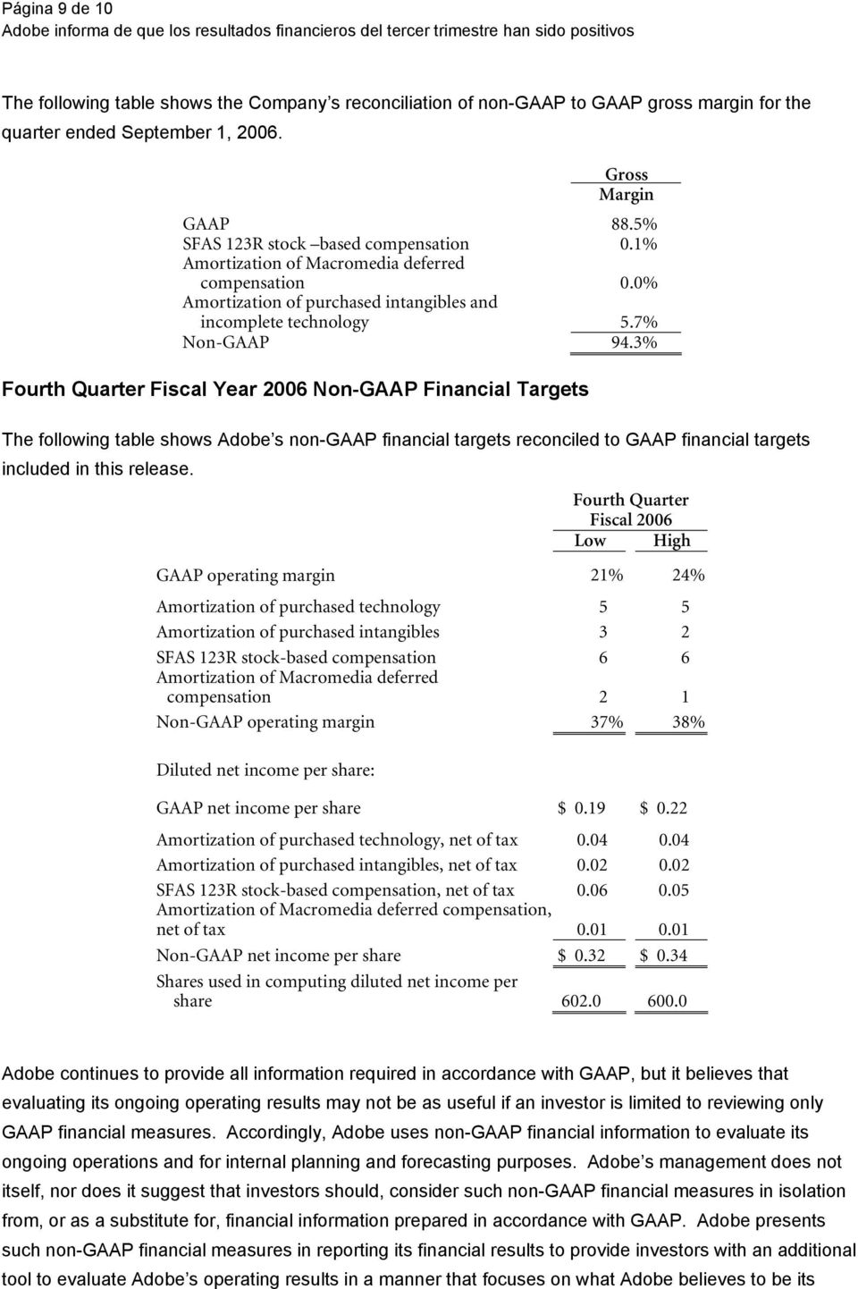 3% Fourth Quarter Fiscal Year 2006 Non-GAAP Financial Targets The following table shows Adobe s non-gaap financial targets reconciled to GAAP financial targets included in this release.