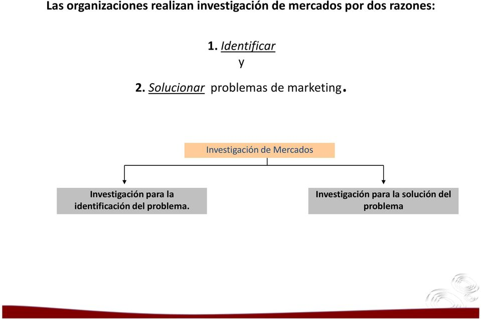 Solucionar problemas de marketing.