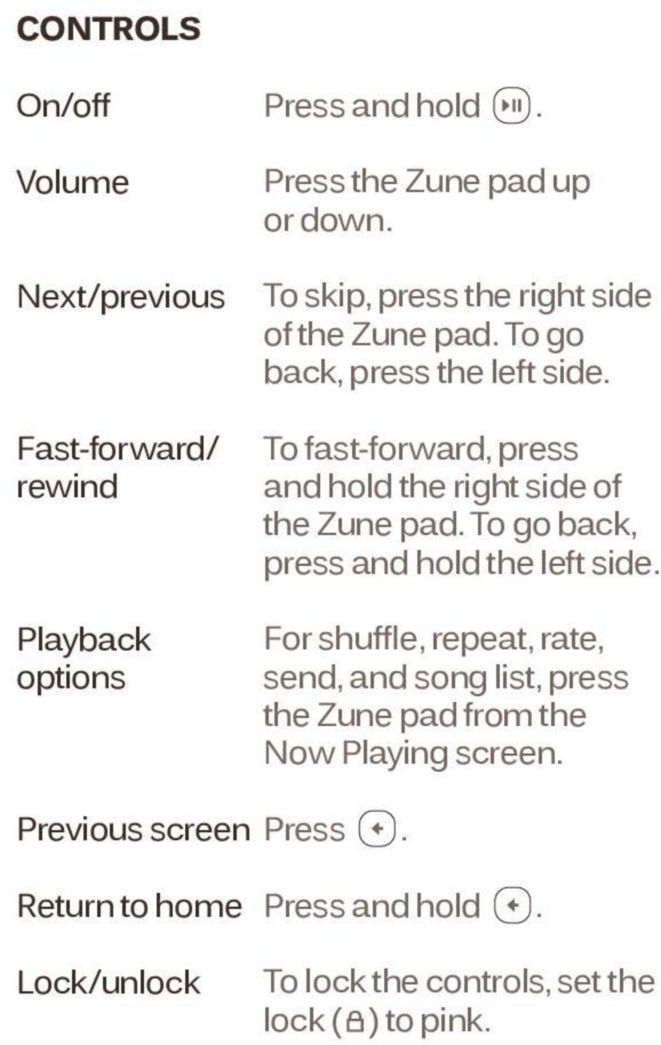 To fast-forward, press and hold the right side of the Zune pad. To go back, press and hold the left side.