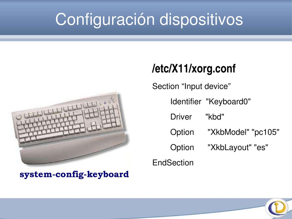 """Keyboard0"" Driver Option Option ""kbd"""