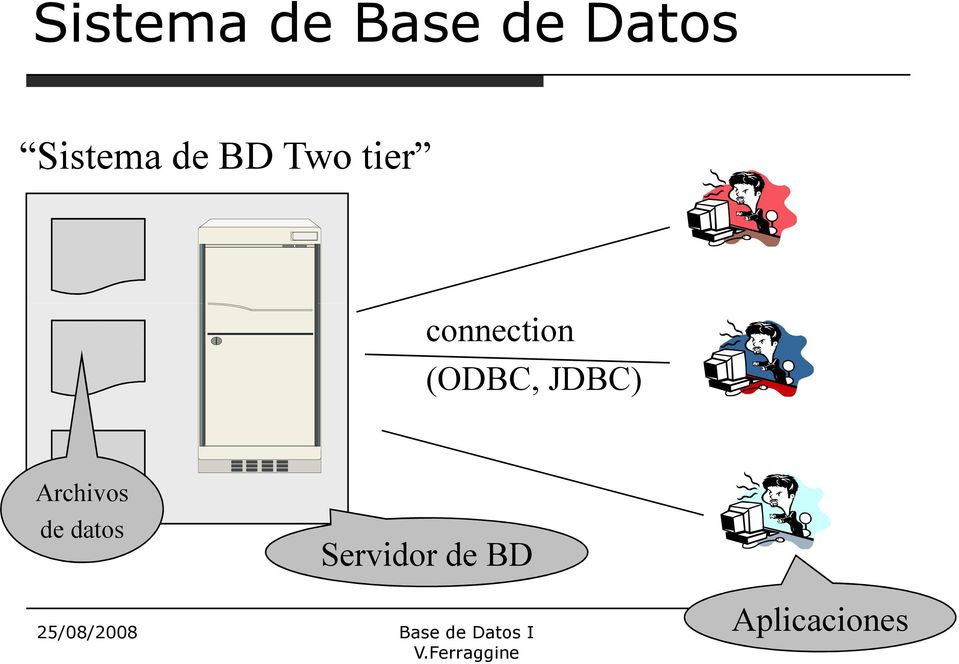 connection (ODBC, JDBC)