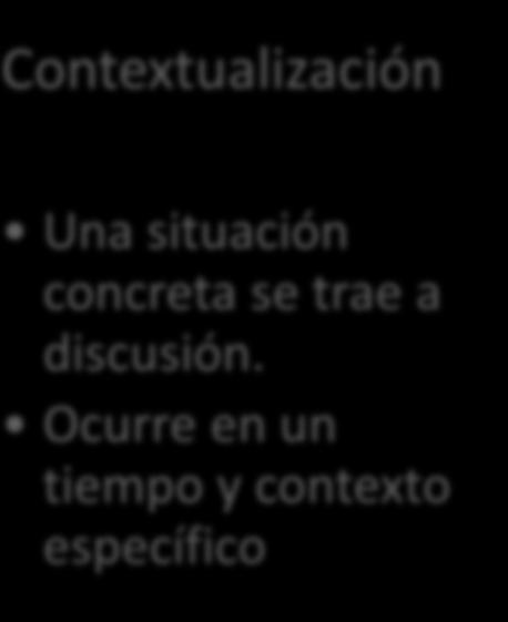 Descontextualización Re-contextualización Una