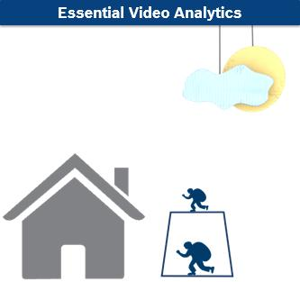VIDEO ANALYTICS http://resource.boschsecurity.