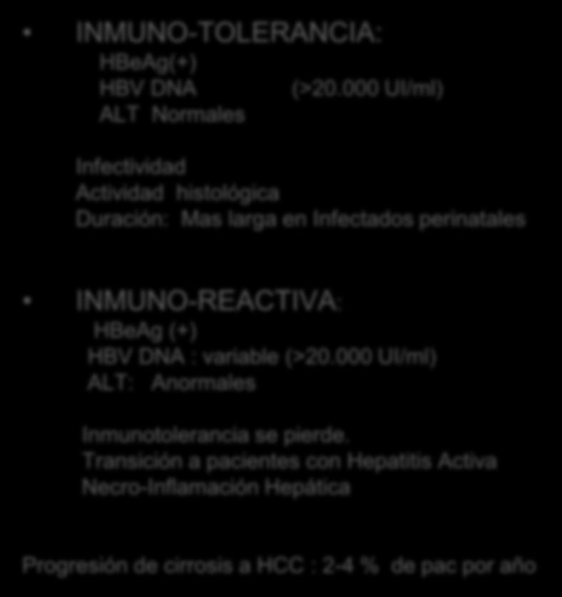Fases de Hepatitis Cr INMUNO-TOLERANCIA: HBeAg(+) HBV DNA ALT Normales (>20.