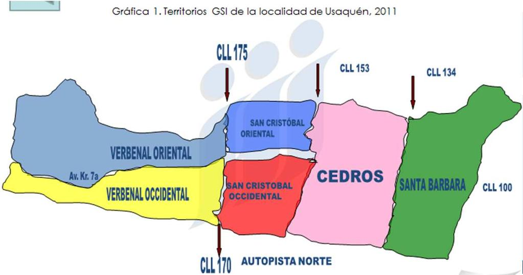 Territorio GSI No.
