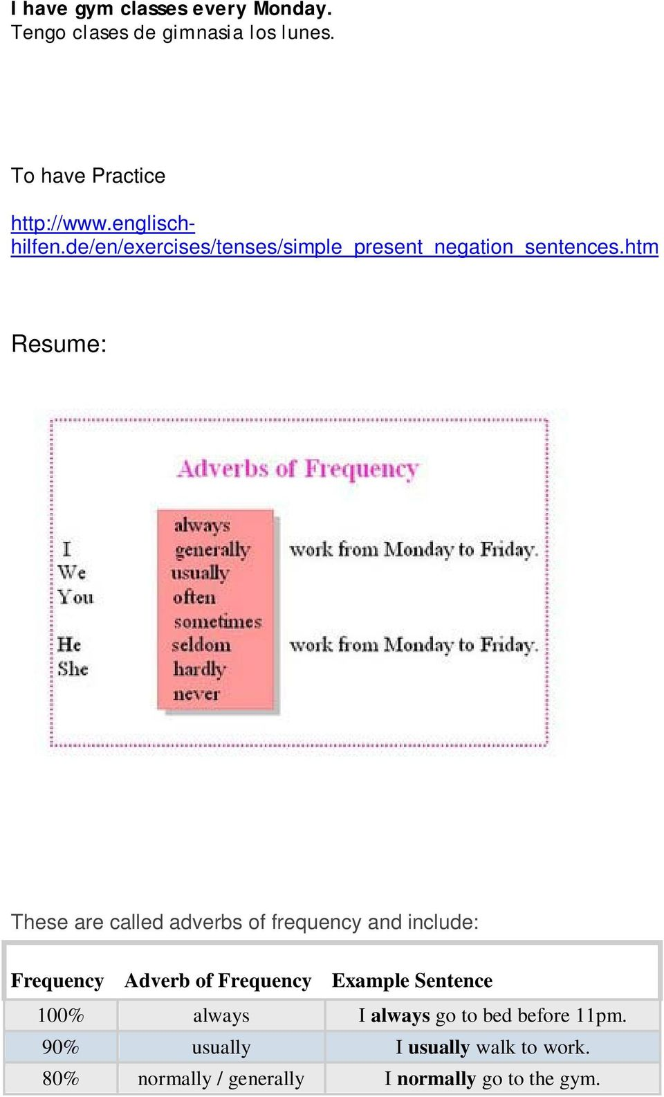 Practice Simple Present And Frequency Adverbs Pdf