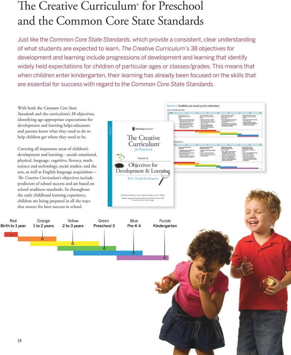 The Creative Curriculum for Preschool  Touring Guide - PDF
