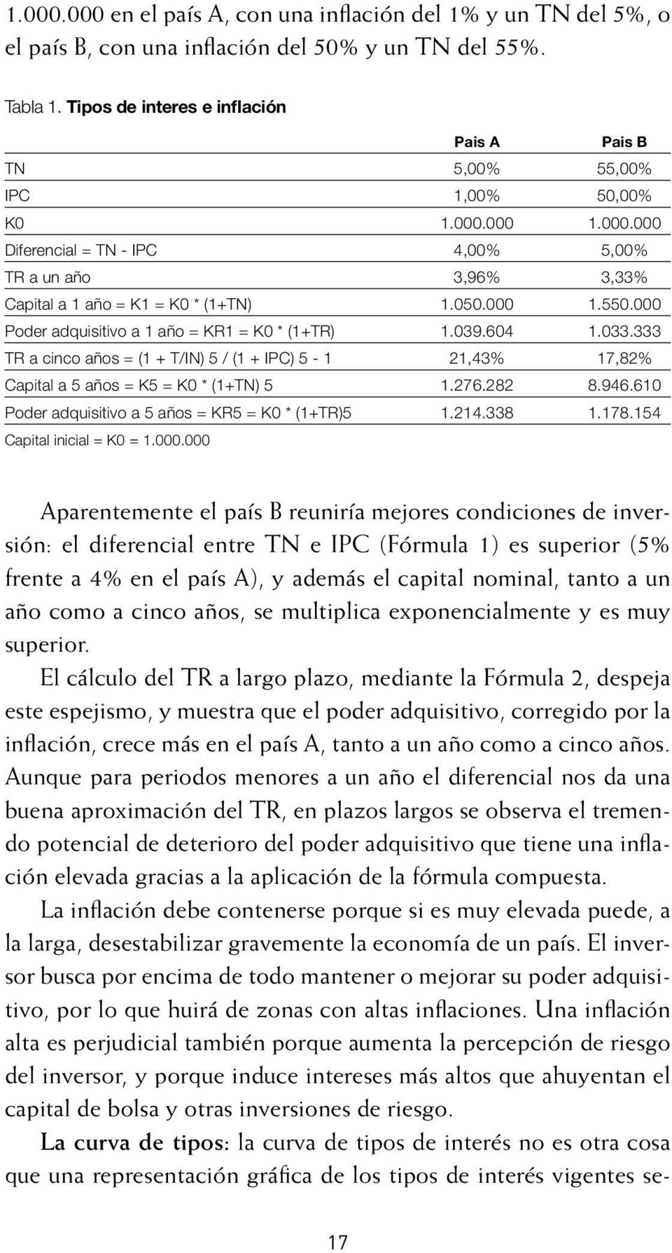 000 1.550.000 poder adquisitivo a 1 año = KR1 = K0 * (1+TR) 1.039.604 1.033.333 TR a cinco años = (1 + T/IN) 5 / (1 + IPC) 5-1 21,43% 17,82% capital a 5 años = K5 = K0 * (1+TN) 5 1.276.282 8.946.