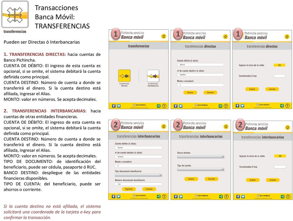 Manual De Usuario Aplicativo Pichincha Banca Móvil Banco Pichincha En Smartphones Y Tablets Pdf Descargar Libre