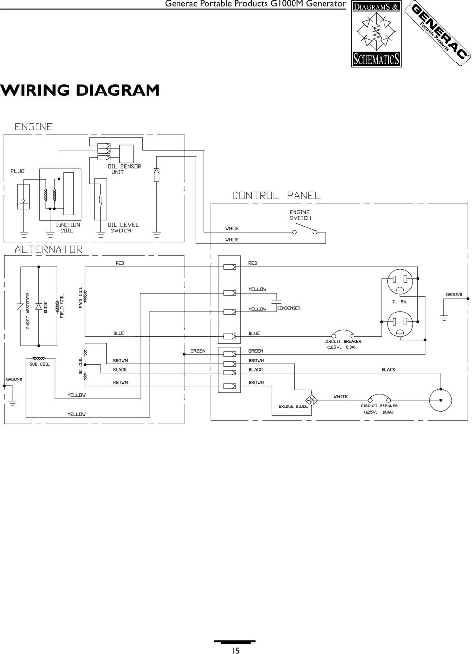 Portable Generator Owner S Manual Model No 1000 Watt Ac Plug Wiring Diagram Hecho Together With On 50 Amp 125v 16 Exploded View And Parts List Main Unit Item Part Qty Description 1 Nsp Eng Mitsub 24hp Rotor Brg Stator Lead Green Bushing Wire G790b Rbc