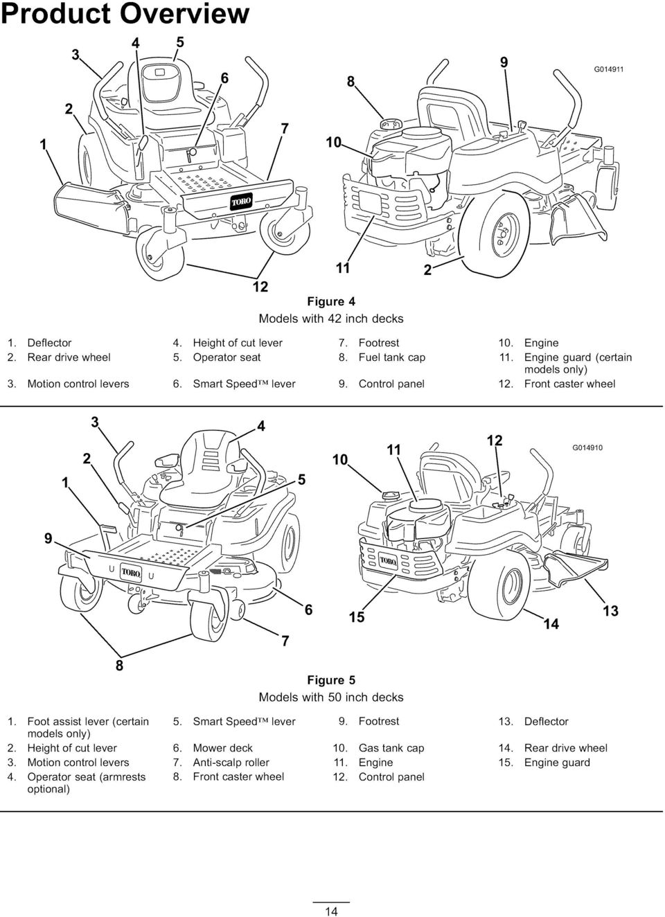 5000 And Ss 5060 Riding Mowers Pdf Toro Timecutter Wiring Diagram 14 13 8 Figure 5 Models With 50 Inch Decks 1 Foot