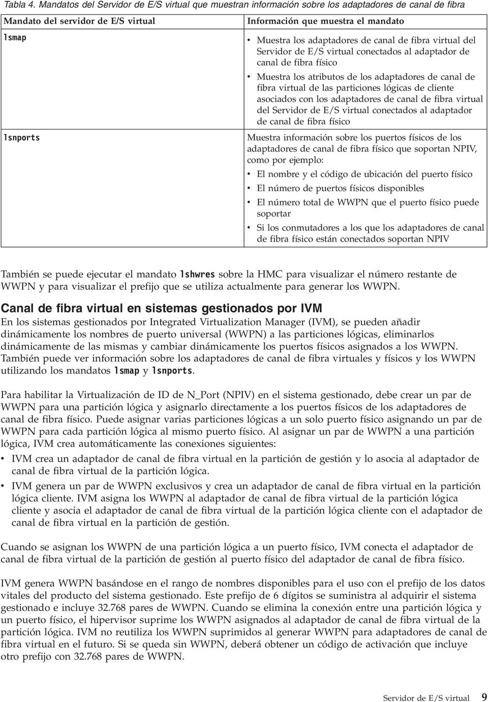 Power Systems. Servidor de E/S virtual - PDF