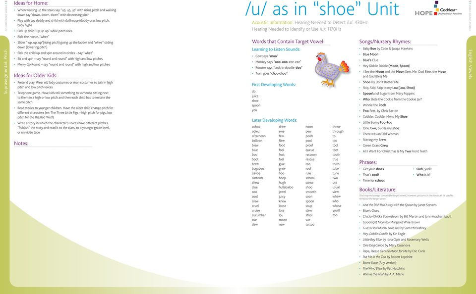 Speech Sounds:Vowels A Guide for Parents and Professionals in ...