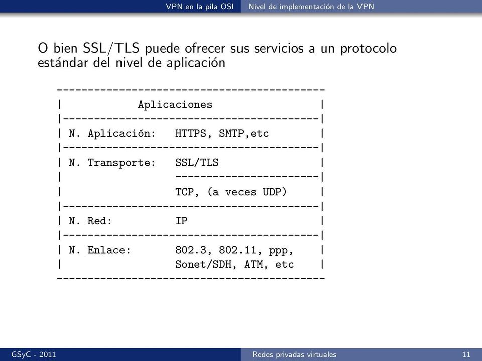Aplicación: HTTPS, SMTP,etc N. Transporte: SSL/TLS ----------------------- TCP, (a veces UDP) N. Red: IP N.