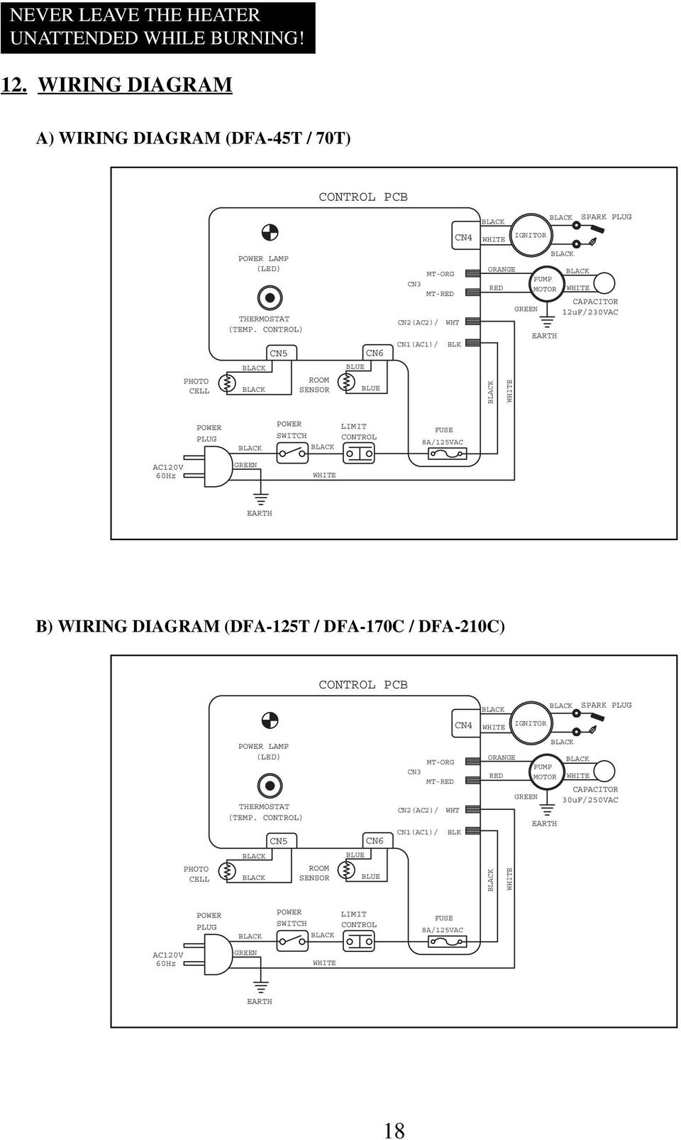 Portable Forced Air Heaters User S Manual Pdf Schematic Diagrams And Circuits 600 Watt Hifi Power Amplifiers Pa600 Switch Black Limit Control Fuse 8a 125vac Ac120v 60hz Green White Earth B