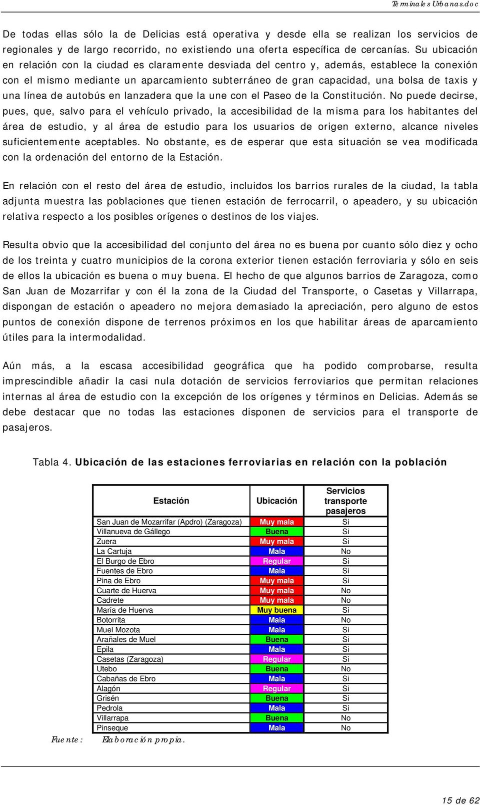 PLAN DE MOVILIDAD SOSTENIBLE ZARAGOZA - PDF