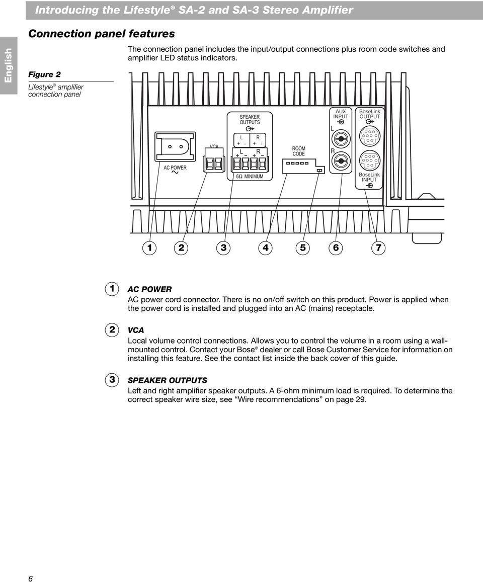 Bose Sa 2 Amplifier Wiring Diagram Trusted Schematics Hooking Up 901 The Lifestyle And 3 Stereo Pdf Jbl