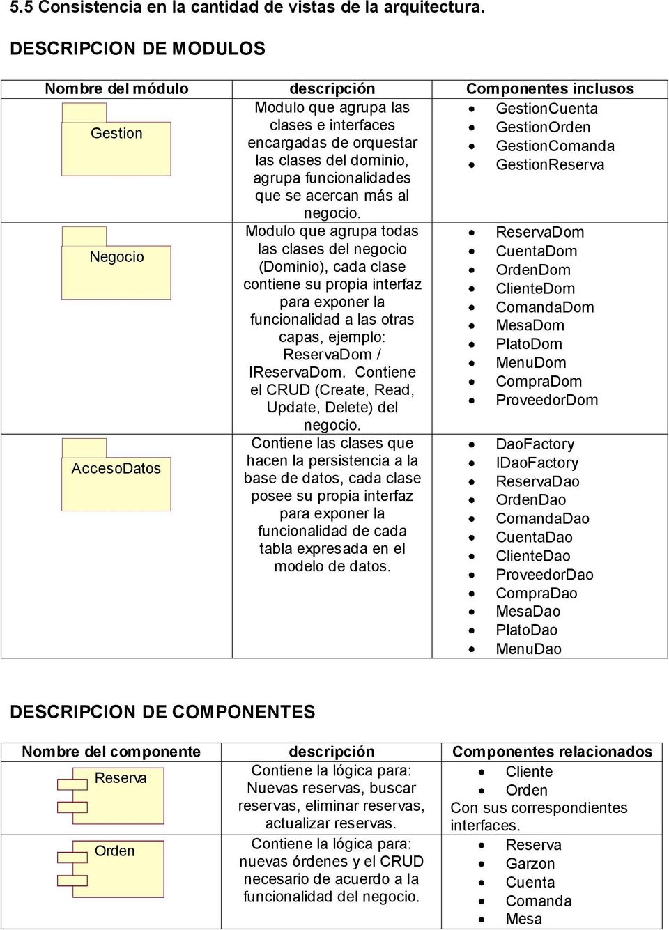 Documento de Arquitectura de Software IEEE - PDF