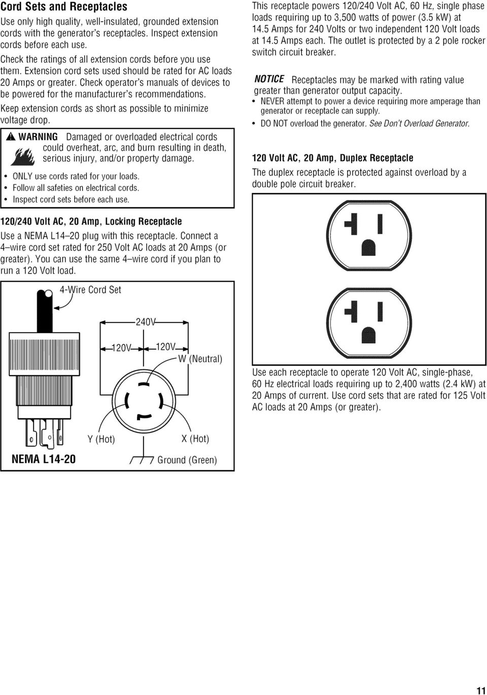 Portablegenerator Operatorsmanual Pdf Nema L14 20 Plug Wiring Diagram Checkoperators Manuals Of Devices To Be Powered For The Manufacturers Recommendations Keepextension Cords As Short