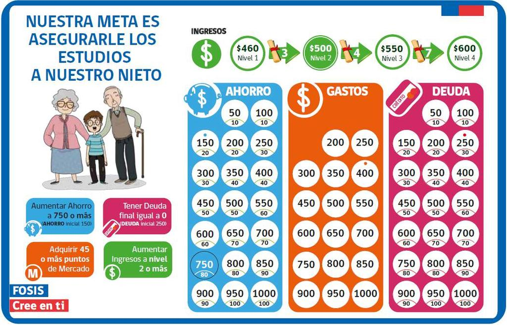 manual del asesor financiero